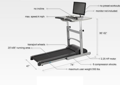LifeSpan-TR1200-DT-treadmill-desk-blueprint