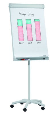 Frankie Mobile Megnetic Whiteboard